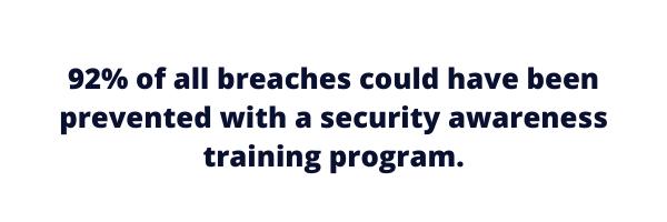 Security Awareness Training Statistics