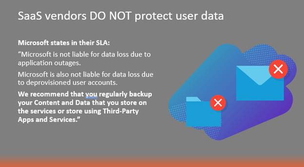 Microsoft 365 Security Configurations